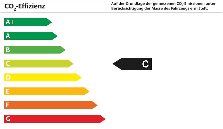 Kraftstoffverbrauch des neuen ŠKODA FABIA bei Stahl und Gras in Mülheim